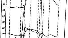 Додаткові дослідження при хронічній застійній серцевій недостатності - хзсн, идиопатические миокардиопатии