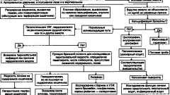 Інструментальні методи діагностики хвороб нирок у дітей