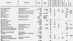 Додаток, література - токсикологія полімерних матеріалів
