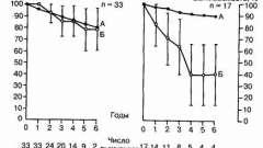 Спонтанна діастолічна деполяризація і автоматизм - аритмії серця (1)
