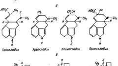 Ріжки паспаловая - токсінобразующіе мікроскопічні гриби