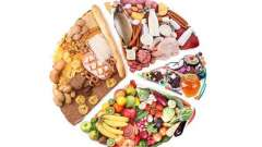 Здоровий образ харчування